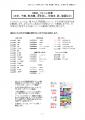 0880_フォント効果(太字、下線、取消線、浮き出し、中抜き、影、強調など)