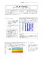 1140_簡易グラフ作成(データーバー/カラースケール)